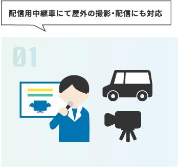 配信用中継車にて屋外の撮影・配信にも対応