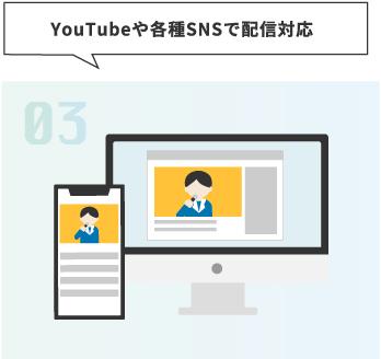YouTubeや各種SNSで配信対応